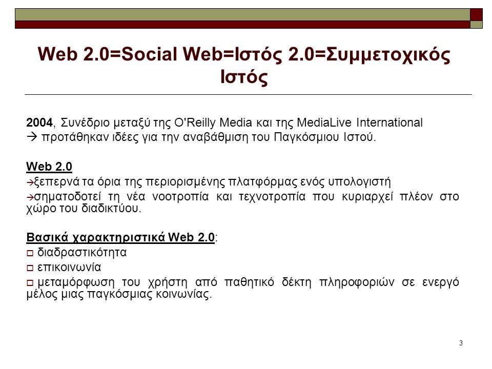3 Web 2.0=Social Web=Ιστός 2.0=Συμμετοχικός Ιστός 2004, Συνέδριο μεταξύ της O Reilly Media και της MediaLive International  προτάθηκαν ιδέες για την αναβάθμιση του Παγκόσμιου Ιστού.