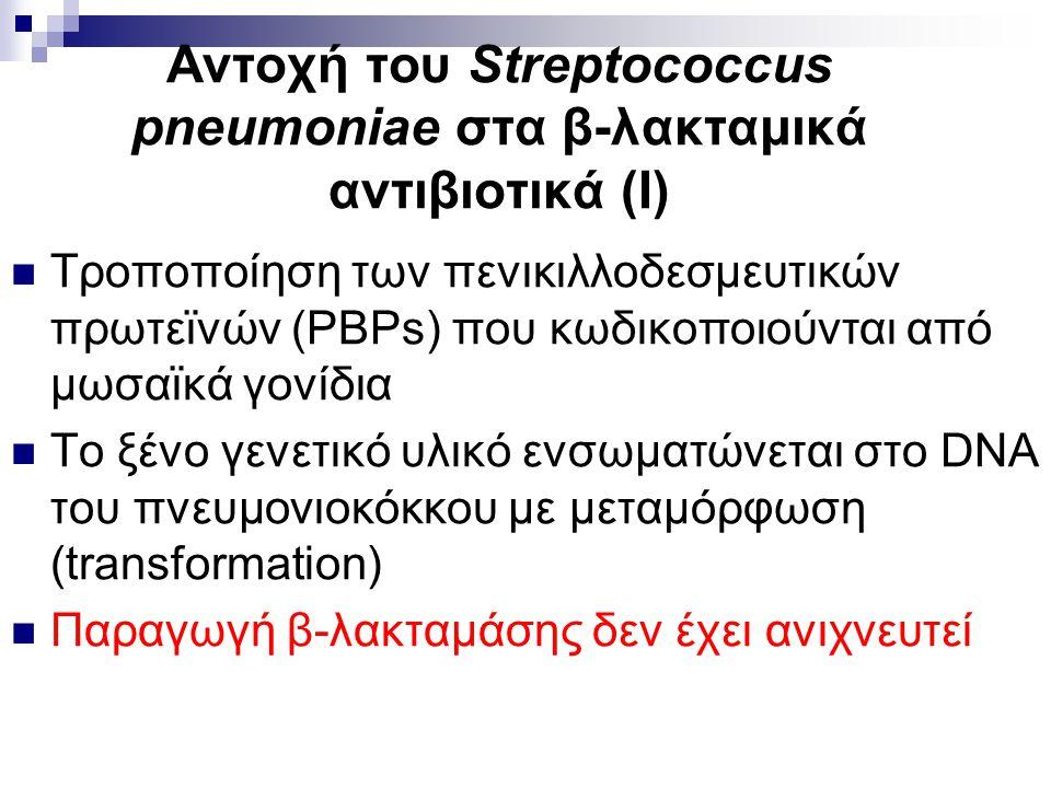 Αντοχή του Streptococcus pneumoniae στα β-λακταμικά αντιβιοτικά (Ι) Τροποποίηση των πενικιλλοδεσμευτικών πρωτεϊνών (PBPs) που κωδικοποιούνται από μωσα