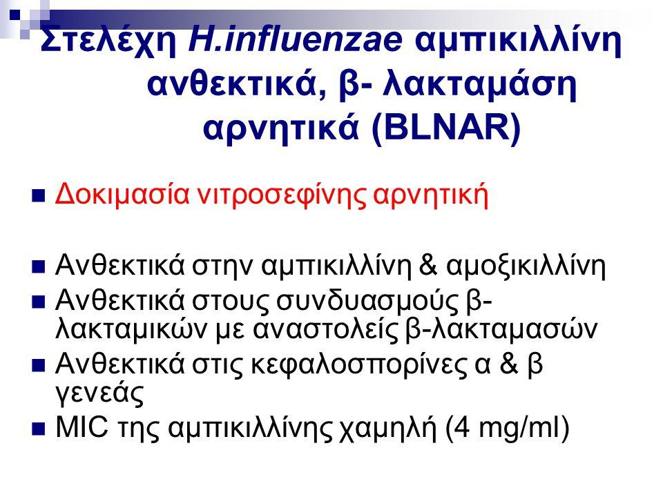 Στελέχη H.influenzae αμπικιλλίνη ανθεκτικά, β- λακταμάση αρνητικά (BLNAR) Δοκιμασία νιτροσεφίνης αρνητική Ανθεκτικά στην αμπικιλλίνη & αμοξικιλλίνη Αν