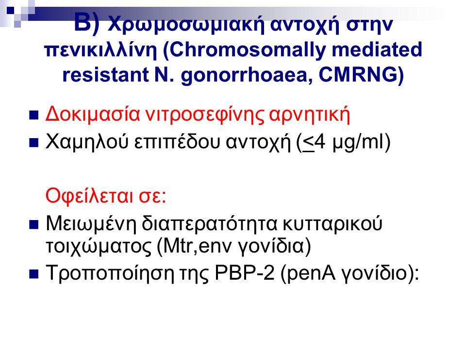 B) Χρωμοσωμιακή αντοχή στην πενικιλλίνη (Chromosomally mediated resistant N. gonorrhoaea, CMRNG) Δοκιμασία νιτροσεφίνης αρνητική Χαμηλού επιπέδου αντο