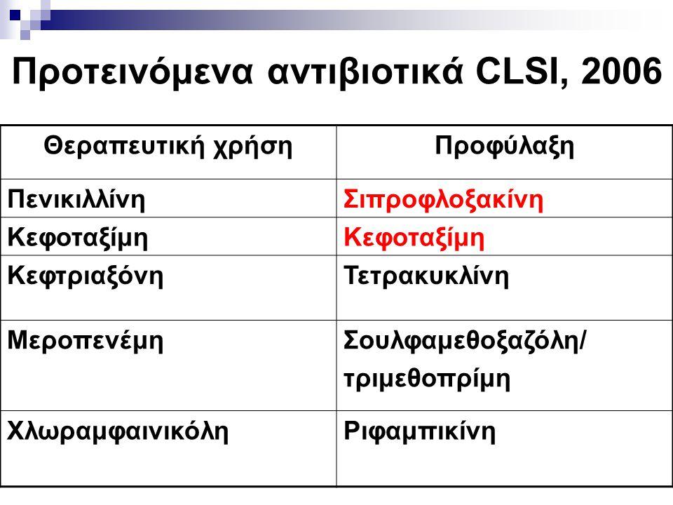 Προτεινόμενα αντιβιοτικά CLSI, 2006 Θεραπευτική χρήσηΠροφύλαξη ΠενικιλλίνηΣιπροφλοξακίνη Κεφοταξίμη ΚεφτριαξόνηΤετρακυκλίνη ΜεροπενέμηΣουλφαμεθοξαζόλη
