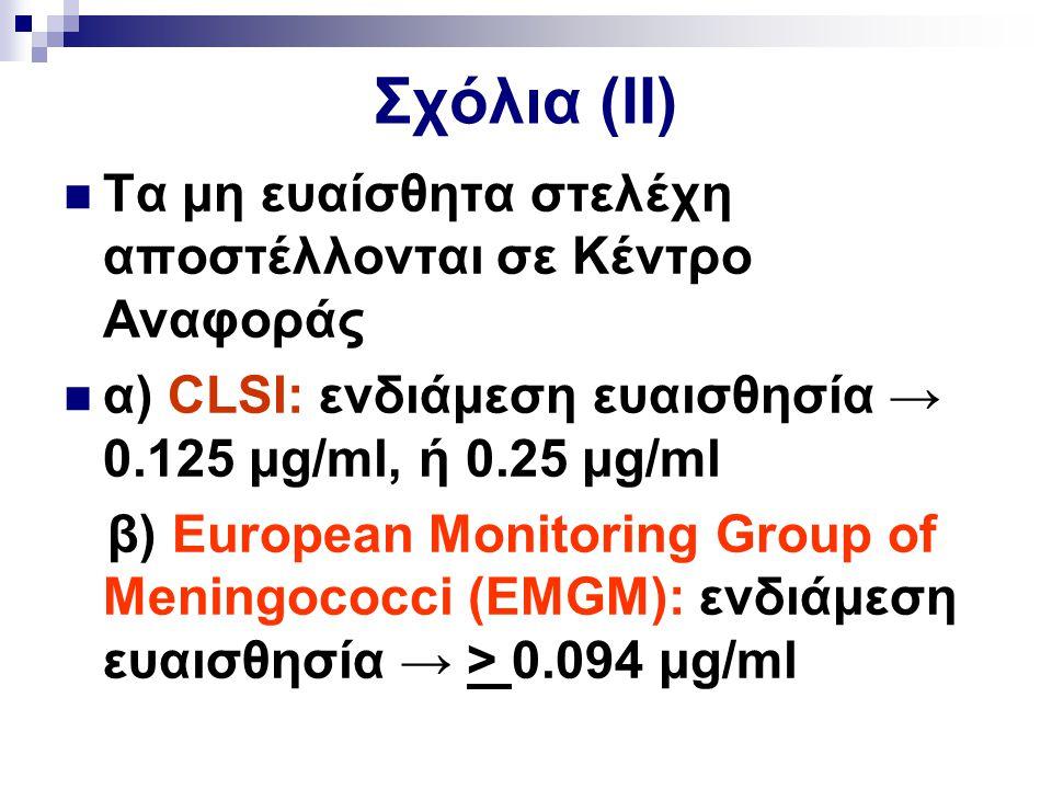 Σχόλια (ΙΙ) Τα μη ευαίσθητα στελέχη αποστέλλονται σε Κέντρο Αναφοράς α) CLSI: ενδιάμεση ευαισθησία → 0.125 μg/ml, ή 0.25 μg/ml β) European Monitoring