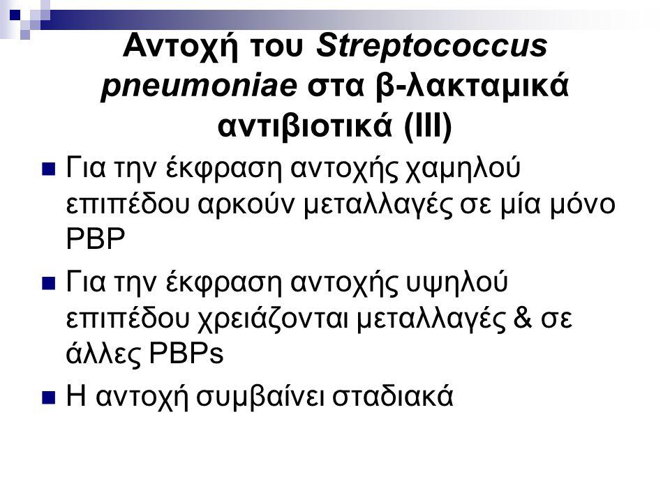 Αντοχή του Streptococcus pneumoniae στα β-λακταμικά αντιβιοτικά (ΙΙΙ) Για την έκφραση αντοχής χαμηλού επιπέδου αρκούν μεταλλαγές σε μία μόνο PBP Για τ
