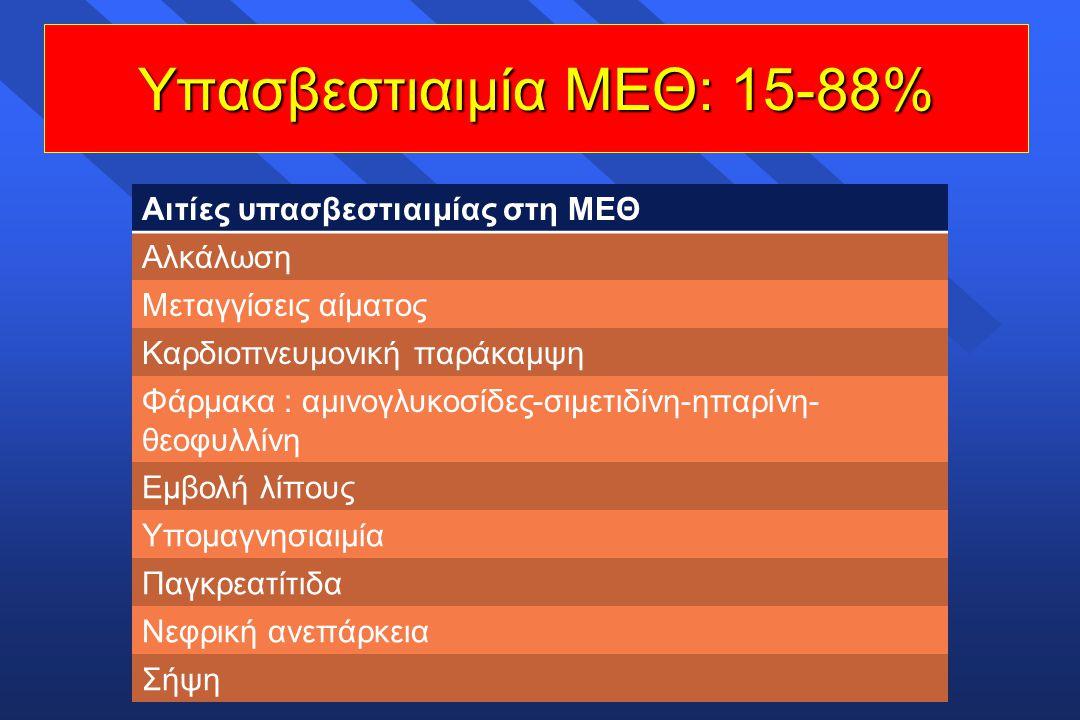 Υπασβεστιαιμία ΜΕΘ: 15-88% Αιτίες υπασβεστιαιμίας στη ΜΕΘ Αλκάλωση Μεταγγίσεις αίματος Καρδιοπνευμονική παράκαμψη Φάρμακα : αμινογλυκοσίδες-σιμετιδίνη