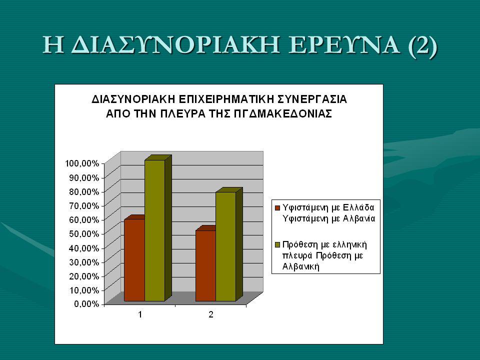 Η ΔΙΑΣΥΝΟΡΙΑΚΗ ΕΡΕΥΝΑ (4)