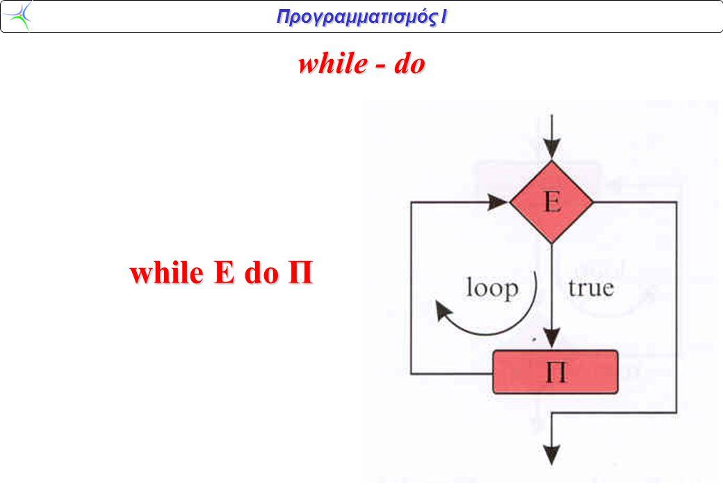 Προγραμματισμός Ι Βρόχος με συνθήκη 2) Βρόχος με συνθήκη εξόδου εξόδου (post-test loop): α) οδηγούμενος από γεγονός β) οδηγούμενος από μετρητή αληθής( συνθήκη ); { μπλοκ προτάσεων; μπλοκ προτάσεων;} ναι όχι έναρξη τερματισμός do - while