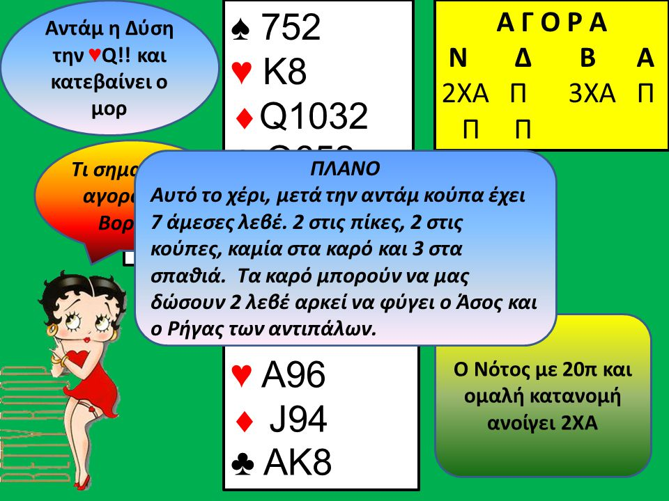 ♥Q♥Q Α Γ Ο Ρ Α N Δ Β Α 2ΧΑ Π ♠ ΑΚJ10 ♥ A96  J94 ♣ AK8 Β Δ Α Ν Ο Νότος με 20π και ομαλή κατανομή ανοίγει 2ΧΑ Αντάμ η Δύση την ♥ Q!! και κατεβαίνει ο μ