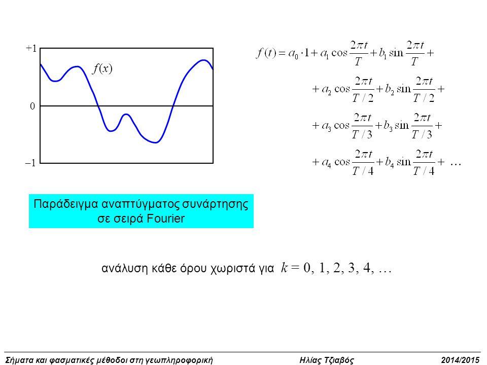 Σήματα και φασματικές μέθοδοι στη γεωπληροφορική Ηλίας Τζιαβός 2014/2015 0 +1 –1–1 f (x)f (x) Παράδειγμα αναπτύγματος συνάρτησης σε σειρά Fourier ανάλ