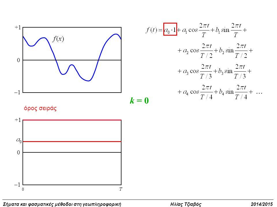 Σήματα και φασματικές μέθοδοι στη γεωπληροφορική Ηλίας Τζιαβός 2014/2015 0 +1 –1–1 f (x)f (x) 0 –1–1 όρος σειράς k = 0