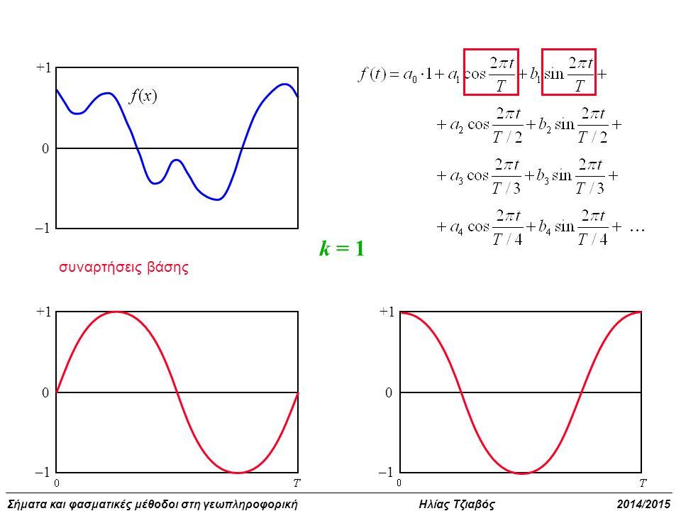 Σήματα και φασματικές μέθοδοι στη γεωπληροφορική Ηλίας Τζιαβός 2014/2015 0 +1 –1–1 f (x)f (x) 0 –1–1 0 –1–1 συναρτήσεις βάσης k = 1