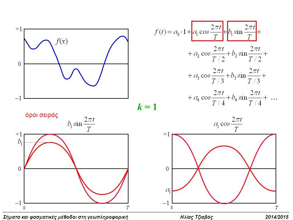 Σήματα και φασματικές μέθοδοι στη γεωπληροφορική Ηλίας Τζιαβός 2014/2015 0 +1 –1–1 f (x)f (x) 0 –1–1 0 –1–1 όροι σειράς k = 1