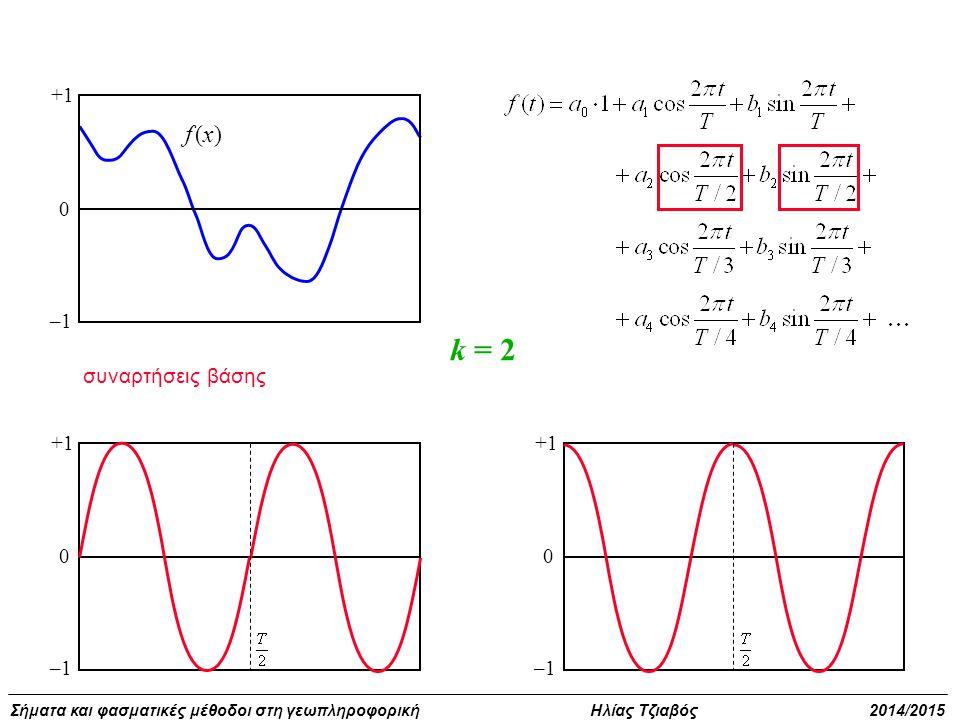 Σήματα και φασματικές μέθοδοι στη γεωπληροφορική Ηλίας Τζιαβός 2014/2015 0 +1 –1–1 f (x)f (x) 0 –1–1 0 –1–1 συναρτήσεις βάσης k = 2