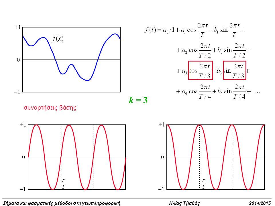 Σήματα και φασματικές μέθοδοι στη γεωπληροφορική Ηλίας Τζιαβός 2014/2015 0 +1 –1–1 f (x)f (x) 0 –1–1 0 –1–1 συναρτήσεις βάσης k = 3
