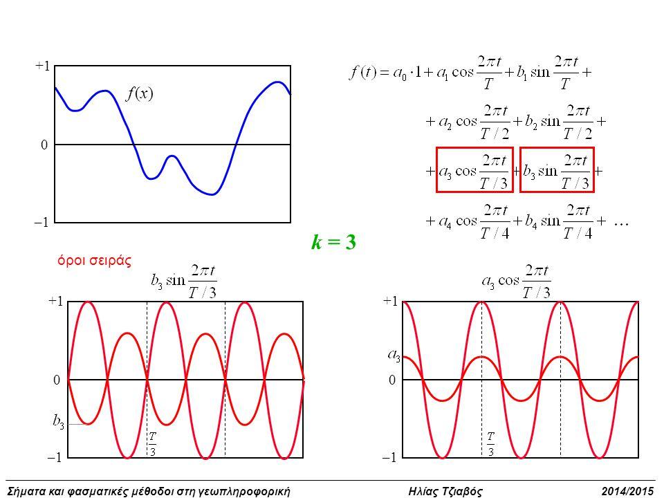 Σήματα και φασματικές μέθοδοι στη γεωπληροφορική Ηλίας Τζιαβός 2014/2015 0 +1 –1–1 f (x)f (x) 0 –1–1 0 –1–1 όροι σειράς k = 3