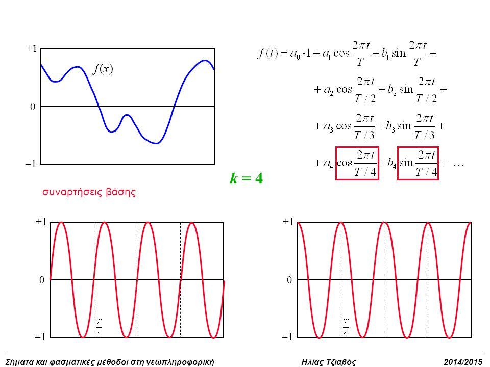 Σήματα και φασματικές μέθοδοι στη γεωπληροφορική Ηλίας Τζιαβός 2014/2015 0 +1 –1–1 f (x)f (x) 0 –1–1 0 –1–1 συναρτήσεις βάσης k = 4
