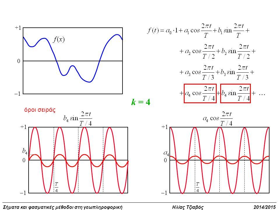Σήματα και φασματικές μέθοδοι στη γεωπληροφορική Ηλίας Τζιαβός 2014/2015 0 +1 –1–1 f (x)f (x) 0 –1–1 0 –1–1 όροι σειράς k = 4