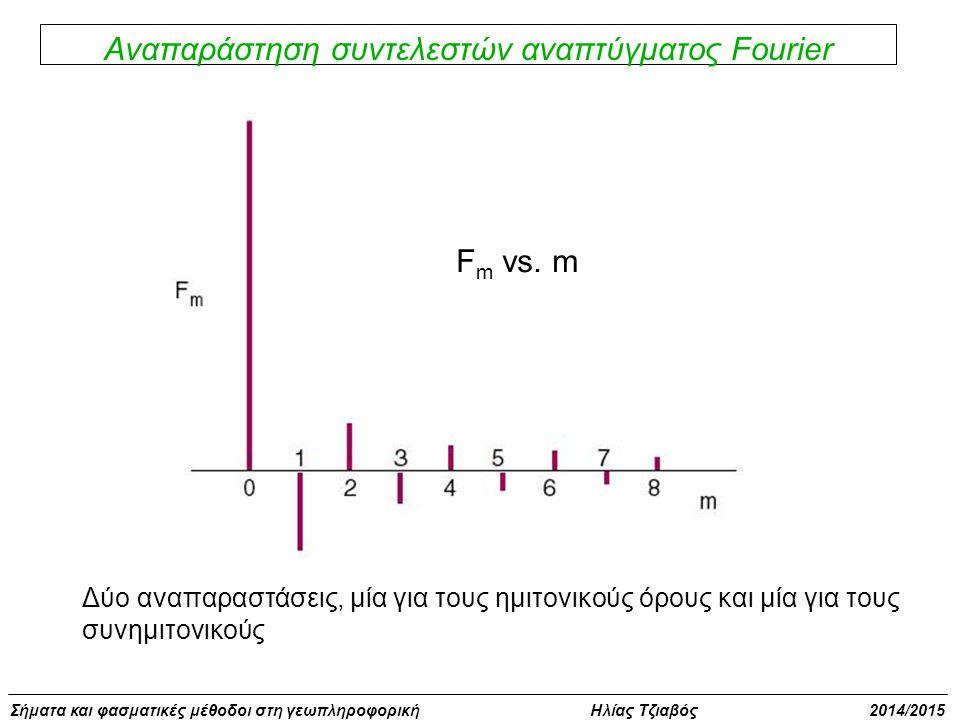 Σήματα και φασματικές μέθοδοι στη γεωπληροφορική Ηλίας Τζιαβός 2014/2015 Αναπαράστηση συντελεστών αναπτύγματος Fourier F m vs. m Δύο αναπαραστάσεις, μ