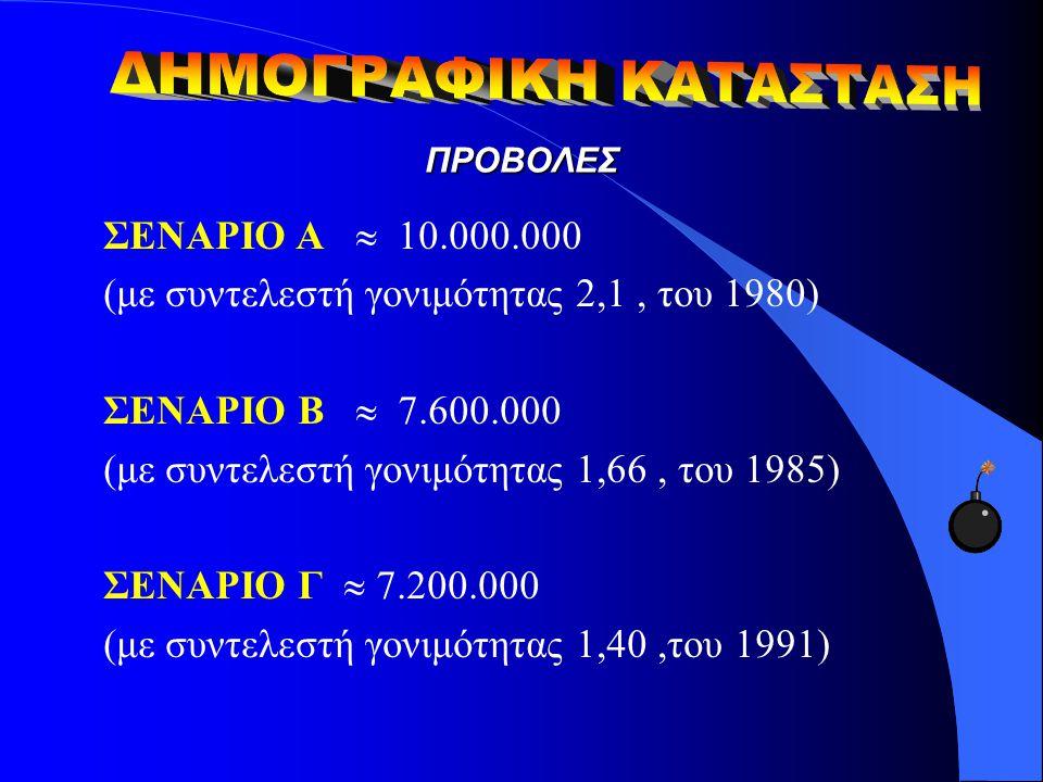 ΠΡΟΒΟΛΕΣ ΣΕΝΑΡΙΟ Α  10.000.000 (με συντελεστή γονιμότητας 2,1, του 1980) ΣΕΝΑΡΙΟ Β  7.600.000 (με συντελεστή γονιμότητας 1,66, του 1985) ΣΕΝΑΡΙΟ Γ 
