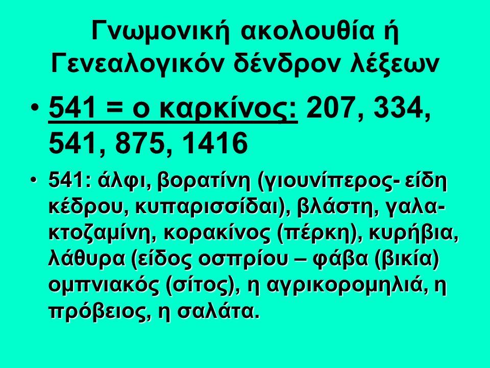 Γνωμονική ακολουθία ή Γενεαλογικόν δένδρον λέξεων 541 = ο καρκίνος: 207, 334, 541, 875, 1416 541: άλφι, βορατίνη (γιουνίπερος- είδη κέδρου, κυπαρισσίδαι), βλάστη, γαλα- κτοζαμίνη, κορακίνος (πέρκη), κυρήβια, λάθυρα (είδος οσπρίου – φάβα (βικία) ομπνιακός (σίτος), η αγρικορομηλιά, η πρόβειος, η σαλάτα.541: άλφι, βορατίνη (γιουνίπερος- είδη κέδρου, κυπαρισσίδαι), βλάστη, γαλα- κτοζαμίνη, κορακίνος (πέρκη), κυρήβια, λάθυρα (είδος οσπρίου – φάβα (βικία) ομπνιακός (σίτος), η αγρικορομηλιά, η πρόβειος, η σαλάτα.