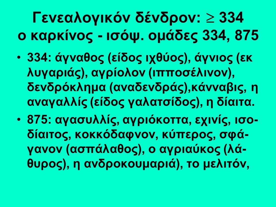 Γενεαλογικόν δένδρον:  334 ο καρκίνος - ισόψ.