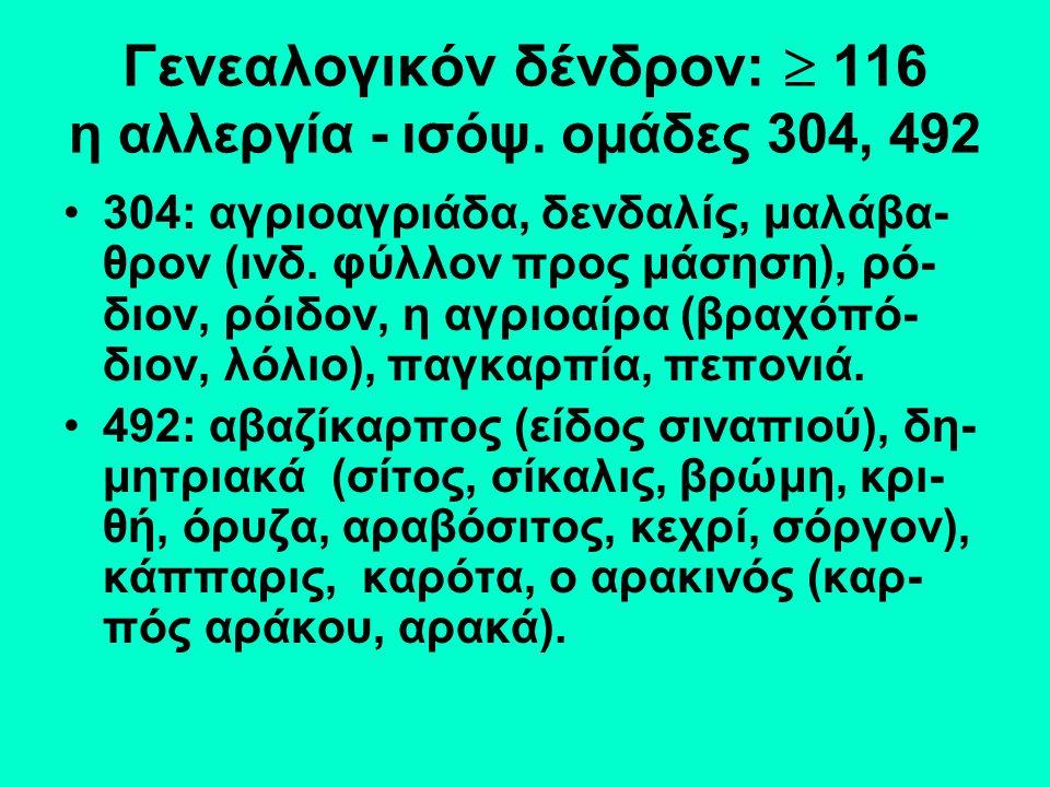 Γενεαλογικόν δένδρον:  116 η αλλεργία - ισόψ.