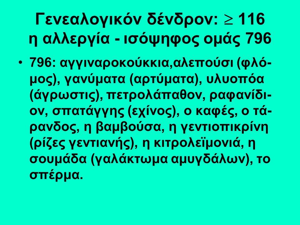 Γενεαλογικόν δένδρον:  116 η αλλεργία - ισόψηφος ομάς 796 796: αγγιναροκούκκια,αλεπούσι (φλό- μος), γανύματα (αρτύματα), υλυοπόα (άγρωστις), πετρολάπαθον, ραφανίδι- ον, σπατάγγης (εχίνος), ο καφές, ο τά- ρανδος, η βαμβούσα, η γεντιοπικρίνη (ρίζες γεντιανής), η κιτρολεϊμονιά, η σουμάδα (γαλάκτωμα αμυγδάλων), το σπέρμα.