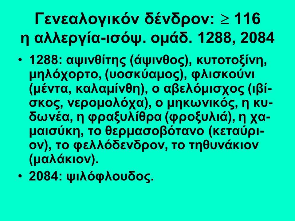 Γενεαλογικόν δένδρον:  116 η αλλεργία-ισόψ. ομάδ.