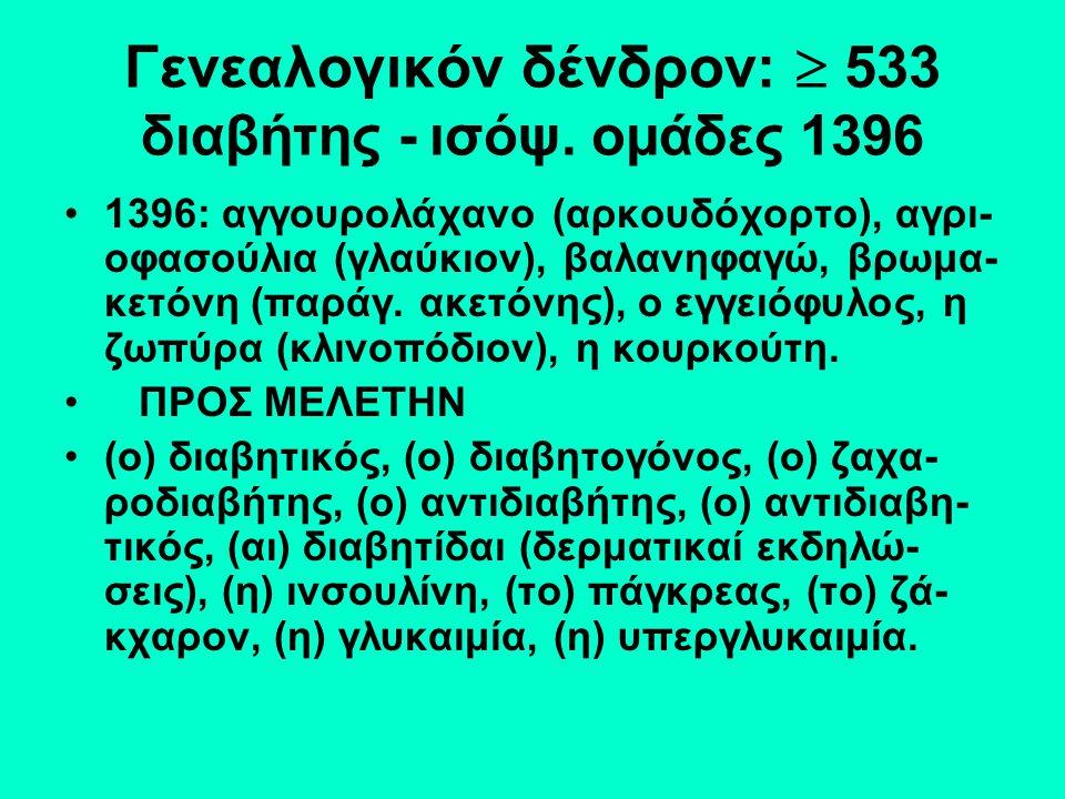 Γενεαλογικόν δένδρον:  533 διαβήτης - ισόψ.