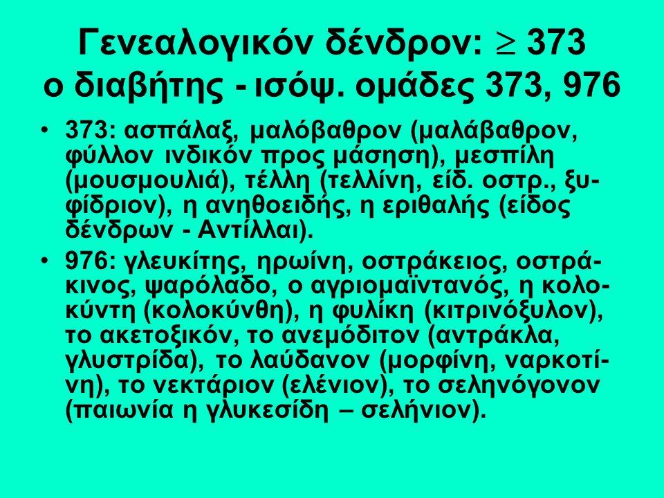 Γενεαλογικόν δένδρον:  373 ο διαβήτης - ισόψ.