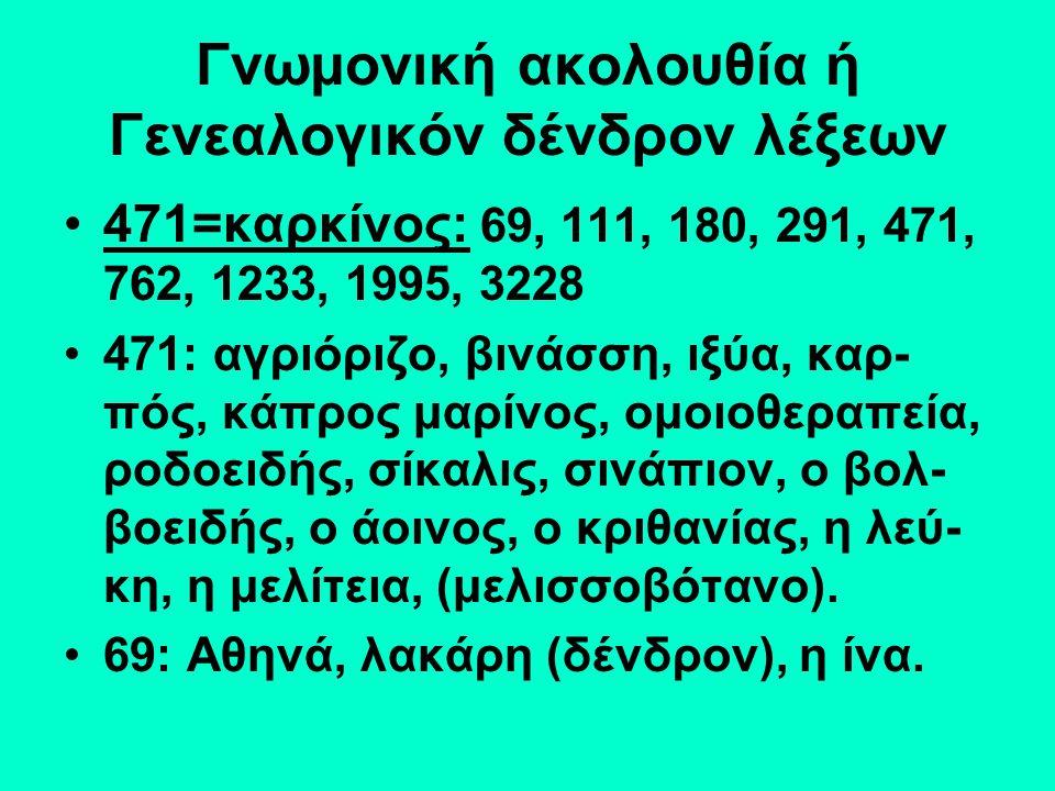 Γνωμονική ακολουθία ή Γενεαλογικόν δένδρον λέξεων 471=καρκίνος: 69, 111, 180, 291, 471, 762, 1233, 1995, 3228 471: αγριόριζο, βινάσση, ιξύα, καρ- πός, κάπρος μαρίνος, ομοιοθεραπεία, ροδοειδής, σίκαλις, σινάπιον, ο βολ- βοειδής, ο άοινος, ο κριθανίας, η λεύ- κη, η μελίτεια, (μελισσοβότανο).