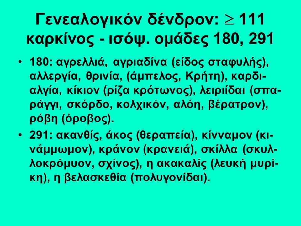 Γενεαλογικόν δένδρον:  111 καρκίνος - ισόψ.