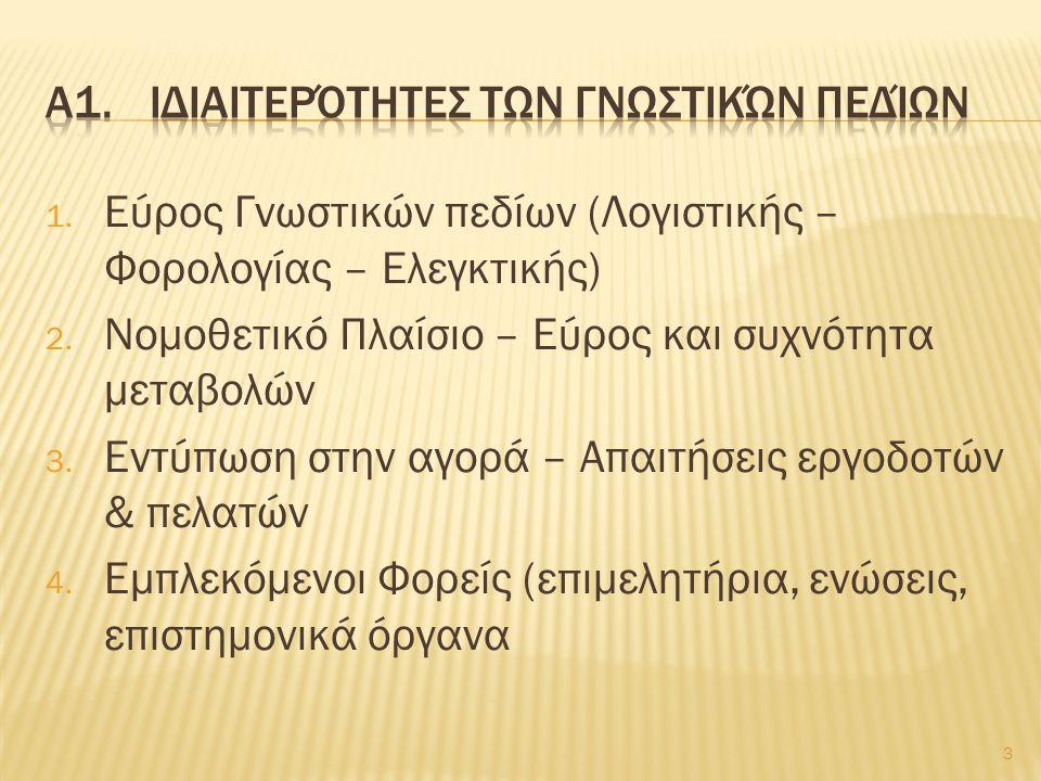 1. Εύρος Γνωστικών πεδίων (Λογιστικής – Φορολογίας – Ελεγκτικής) 2.