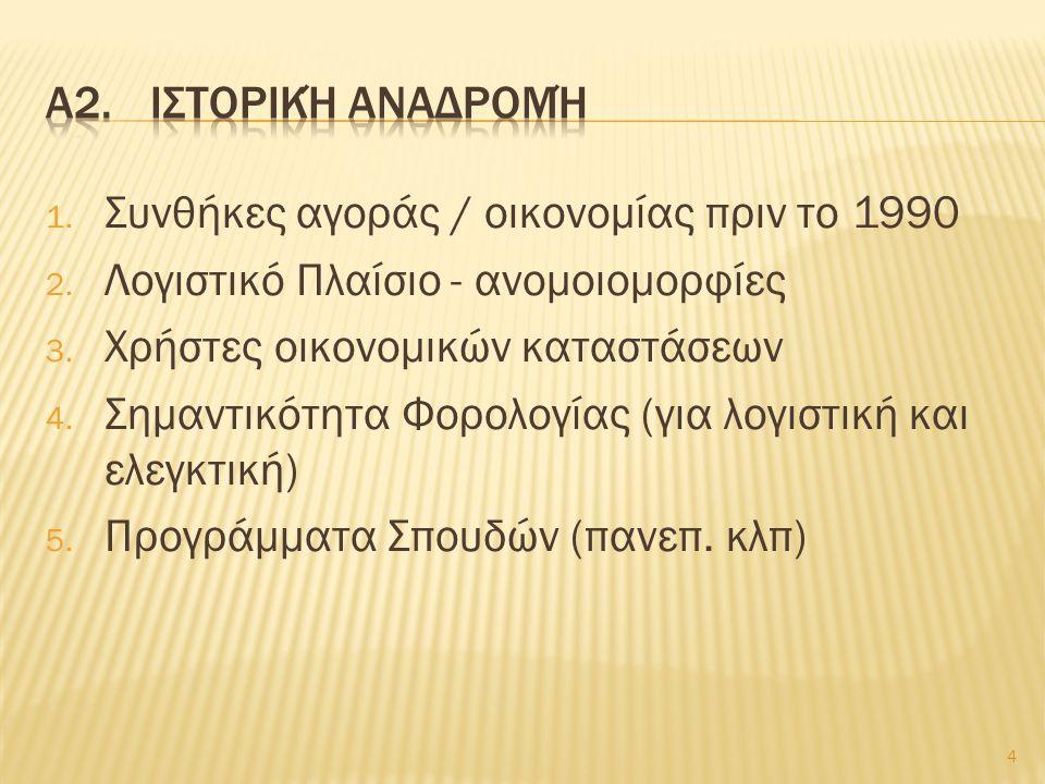 1. Συνθήκες αγοράς / οικονομίας πριν το 1990 2. Λογιστικό Πλαίσιο - ανομοιομορφίες 3.