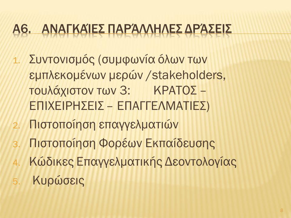 1. Συντονισμός (συμφωνία όλων των εμπλεκομένων μερών /stakeholders, τουλάχιστον των 3: ΚΡΑΤΟΣ – ΕΠΙΧΕΙΡΗΣΕΙΣ – ΕΠΑΓΓΕΛΜΑΤΙΕΣ) 2. Πιστοποίηση επαγγελμα