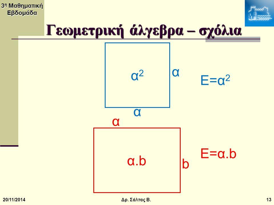 3 η Μαθηματική Εβδομάδα 20/11/201413 Γεωμετρική άλγεβρα – σχόλια α2α2 α α α.b α b E=α 2 E=α.b Δρ. Σάλτας Β.