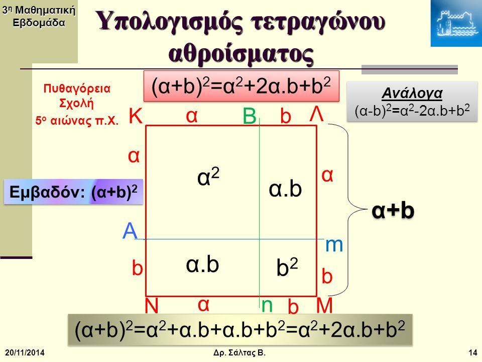 3 η Μαθηματική Εβδομάδα 20/11/201414 Υπολογισμός τετραγώνου αθροίσματος (α+b) 2 =α 2 +α.b+α.b+b 2 =α 2 +2α.b+b 2 (α+b) 2 =α 2 +2α.b+b 2 b α α.b α2α2 b