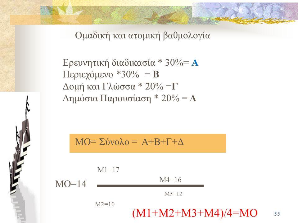 55 Ερευνητική διαδικασία * 30%= Α Περιεχόμενο *30% = Β Δομή και Γλώσσα * 20% =Γ Δημόσια Παρουσίαση * 20% = Δ ΜΟ= Σύνολο = Α+Β+Γ+Δ ΜΟ=14 Μ1=17 Μ2=10 Μ3