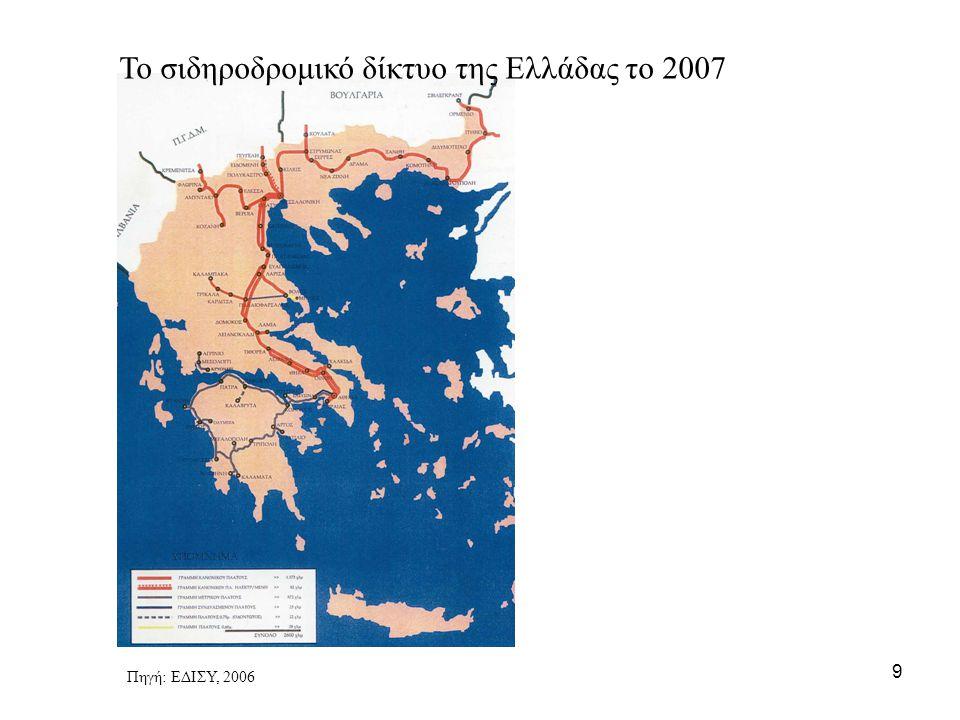 9 Το σιδηροδρομικό δίκτυο της Ελλάδας το 2007 Πηγή: ΕΔΙΣΥ, 2006
