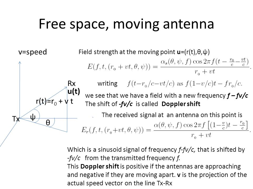 Free space, moving antenna Tx Rx r(t)=r 0 + v t θ ψ u(t) v=speed The received signal at an antenna on this point is Field strength at the moving point u=(r(t),θ,ψ) writing we see that we have a field with a new frequency f – fv/c Τhe shift of -fv/c is called Doppler shift Which is a sinusoid signal of frequency f-fv/c, that is shifted by -fv/c from the transmitted frequency f.