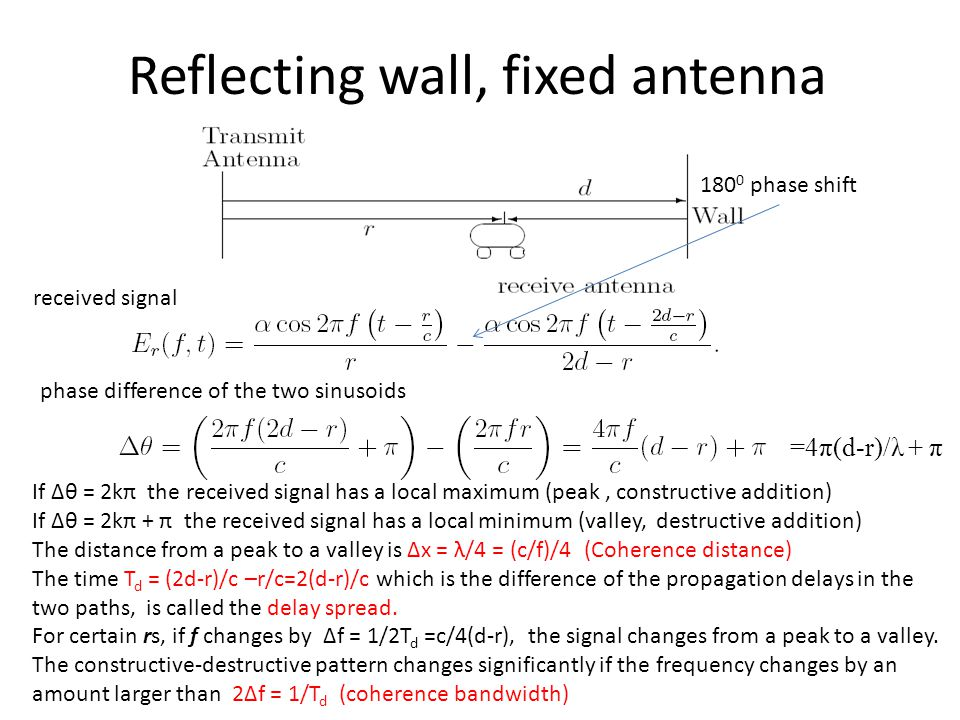Reflecting wall, fixed antenna 180 0 phase shift received signal phase difference of the two sinusoids If Δθ = 2kπ the received signal has a local maximum (peak, constructive addition) If Δθ = 2kπ + π the received signal has a local minimum (valley, destructive addition) The distance from a peak to a valley is Δx = λ/4 = (c/f)/4 (Coherence distance) The time T d = (2d-r)/c –r/c=2(d-r)/c which is the difference of the propagation delays in the two paths, is called the delay spread.
