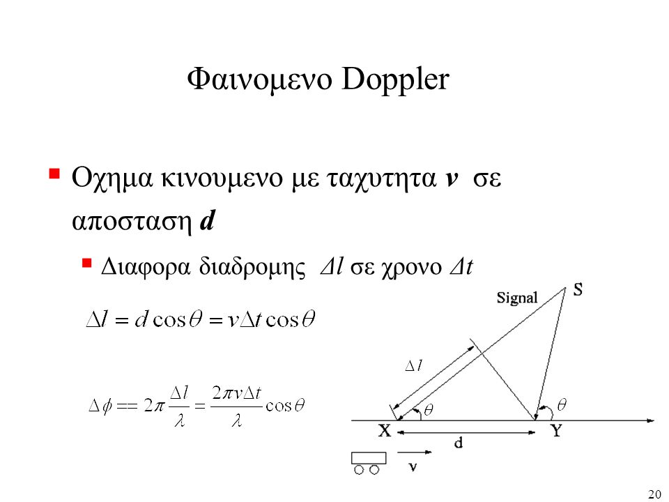 20  Οχημα κινουμενο με ταχυτητα v σε αποσταση d  Διαφορα διαδρομης Δl σε χρονο Δt Φαινομενο Doppler