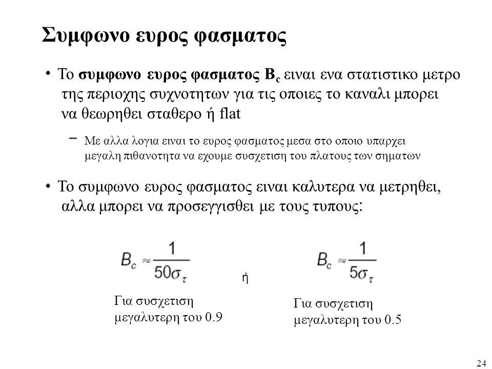 24 Συμφωνο ευρος φασματος Το συμφωνο ευρος φασματος B c ειναι ενα στατιστικο μετρο της περιοχης συχνοτητων για τις οποιες το καναλι μπορει να θεωρηθει