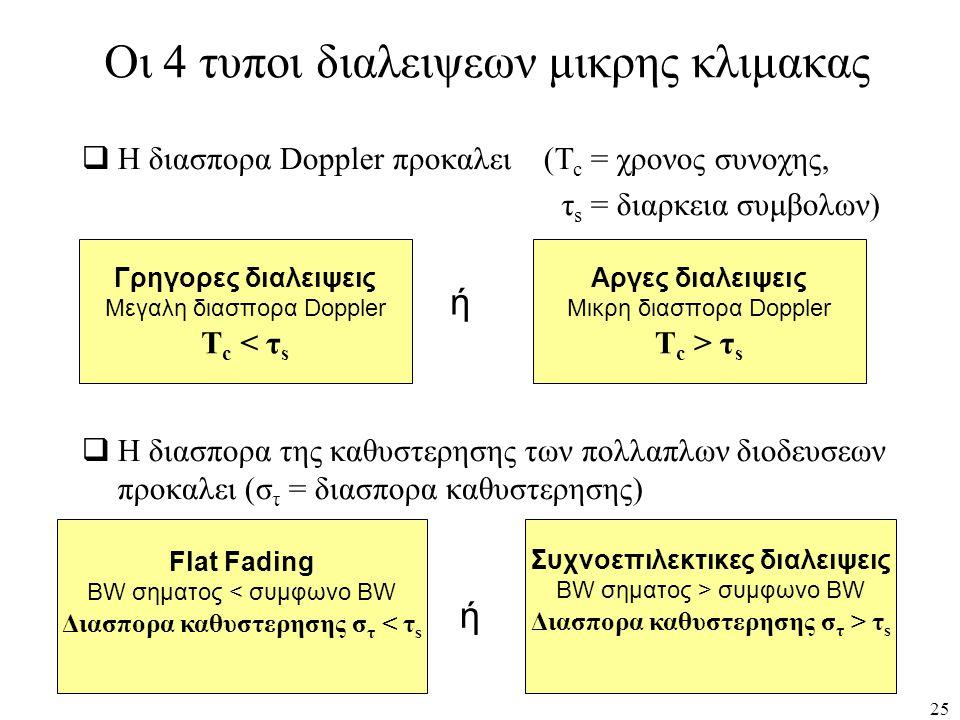25 Οι 4 τυποι διαλειψεων μικρης κλιμακας  Η διασπορα Doppler προκαλει (Τ c = χρονος συνοχης, τ s = διαρκεια συμβολων)  Η διασπορα της καθυστερησης τ