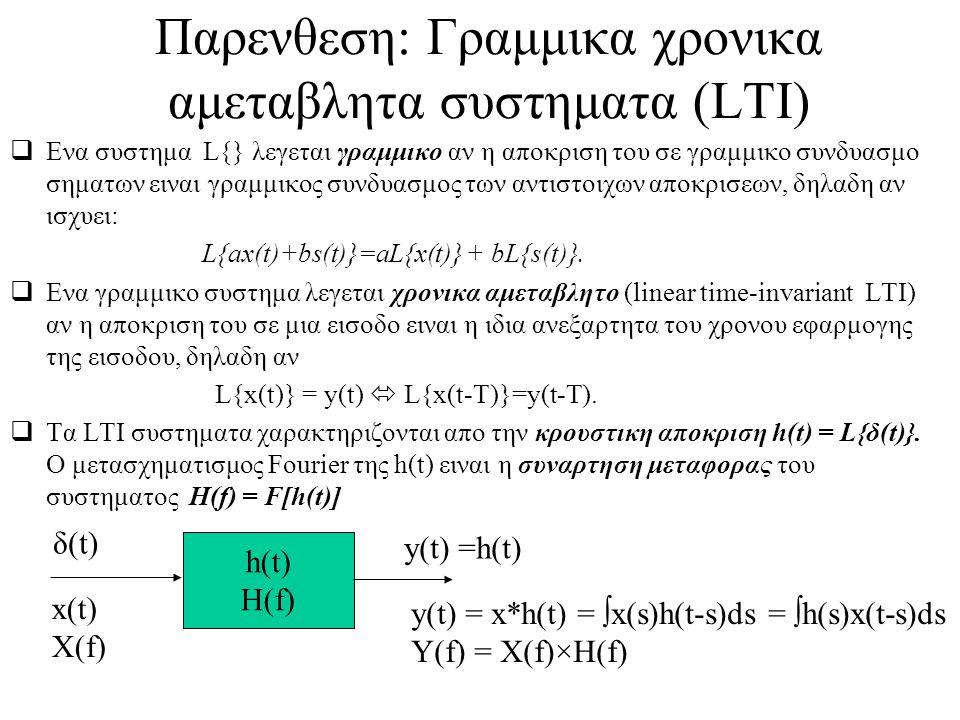 Παρενθεση: Γραμμικα χρονικα αμεταβλητα συστηματα (LTI)  Ενα συστημα L{} λεγεται γραμμικο αν η αποκριση του σε γραμμικο συνδυασμο σηματων ειναι γραμμι