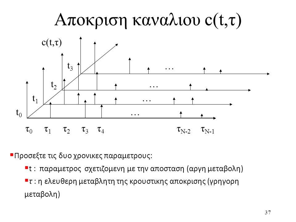 37 Αποκριση καναλιου c(t,τ) τ 0 τ 1 τ 2 τ 3 τ 4 τ Ν-2 τ Ν-1 t0t0 t1t1 t2t2 t3t3 … … … … c(t,τ)  Προσεξτε τις δυο χρονικες παραμετρους:  t : παραμετρ