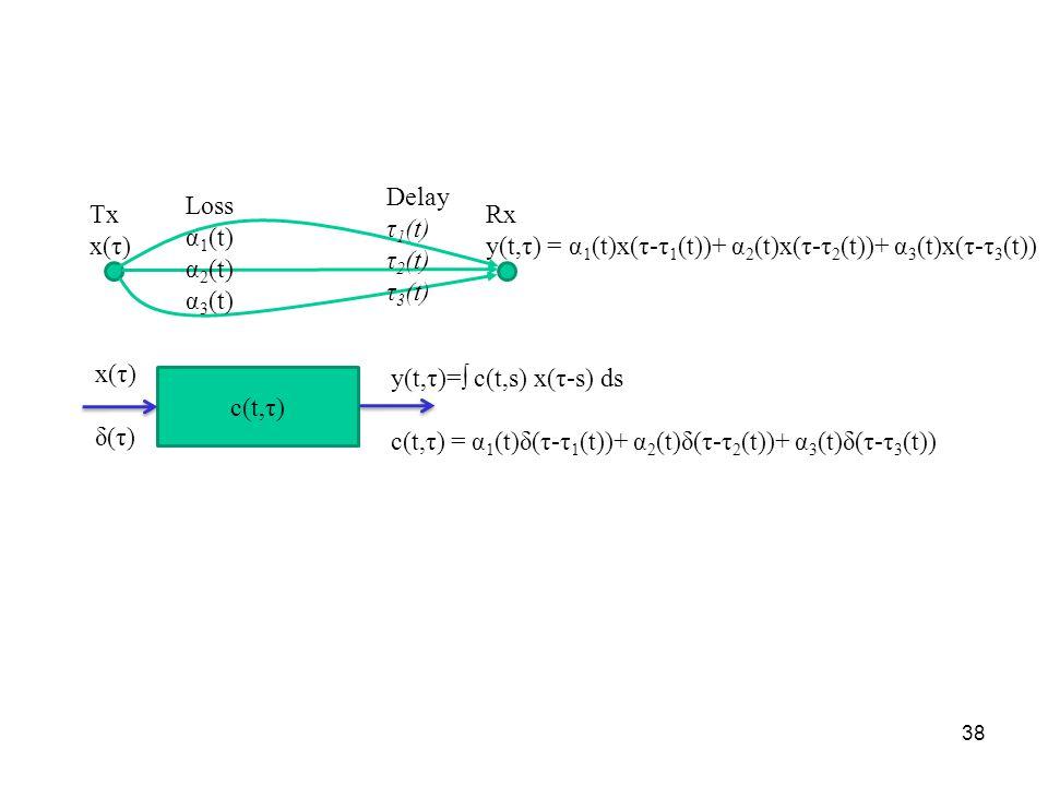 38 Tx x(τ) Rx y(t,τ) = α 1 (t)x(τ-τ 1 (t))+ α 2 (t)x(τ-τ 2 (t))+ α 3 (t)x(τ-τ 3 (t)) Delay τ 1 (t) τ 2 (t) τ 3 (t) Loss α 1 (t) α 2 (t) α 3 (t) c(t,τ)