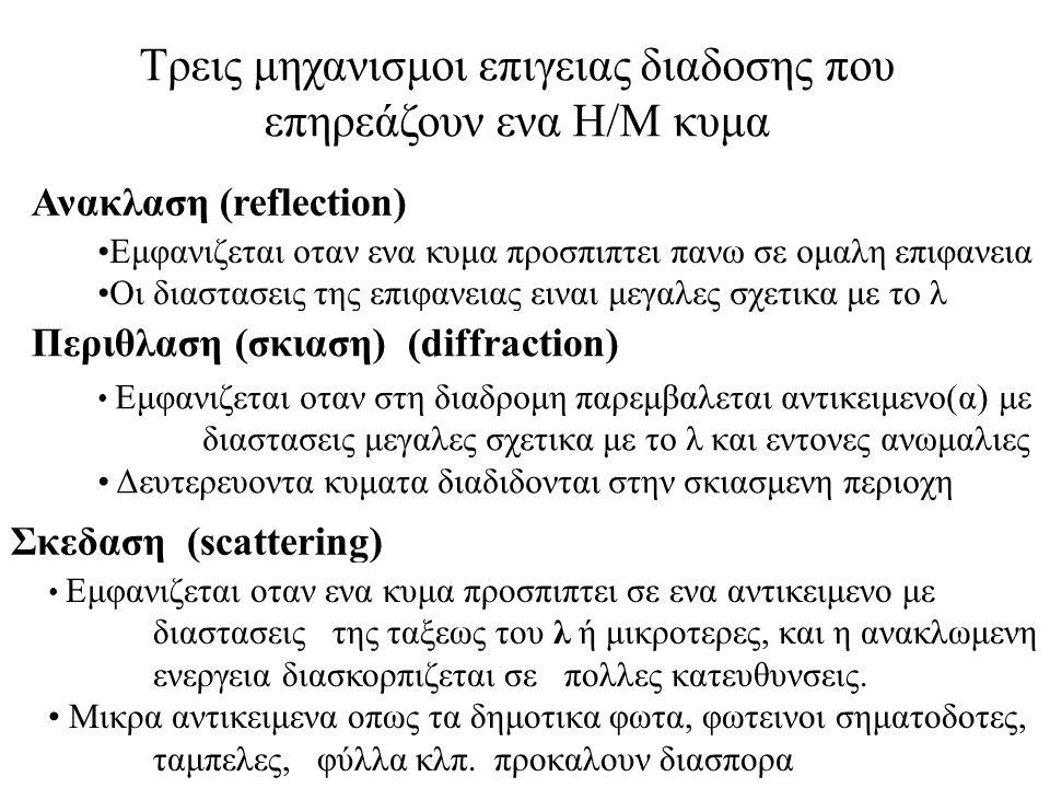 4 Τρεις μηχανισμοι επιγειας διαδοσης που επηρεάζουν ενα Η/Μ κυμα Ανακλαση (reflection) Εμφανιζεται οταν ενα κυμα προσπιπτει πανω σε ομαλη επιφανεια Οι