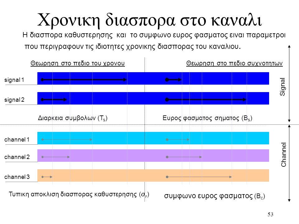 53 Χρονικη διασπορα στο καναλι Τυπικη αποκλιση διασπορας καθυστερησης (   ) συμφωνο ευρος φασματος (B c ) Θεωρηση στο πεδιο του χρονουΘεωρηση στο πε