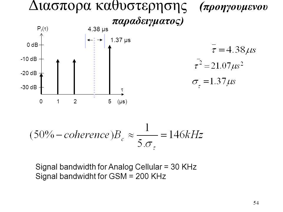 54 Διασπορα καθυστερησης ( προηγουμενου παραδειγματος) -30 dB -20 dB -10 dB 0 dB 0125 Pr()Pr() (µs)  1.37 µs 4.38 µs Signal bandwidth for Analog Ce