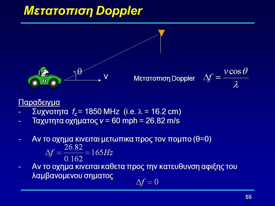55 Μετατοπιση Doppler v  Παραδειγμα -Συχνοτητα f c = 1850 MHz (i.e. = 16.2 cm) -Ταχυτητα οχηματος v = 60 mph = 26.82 m/s -Αν το οχημα κινειται μετωπι